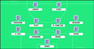 England World Cup mix 11