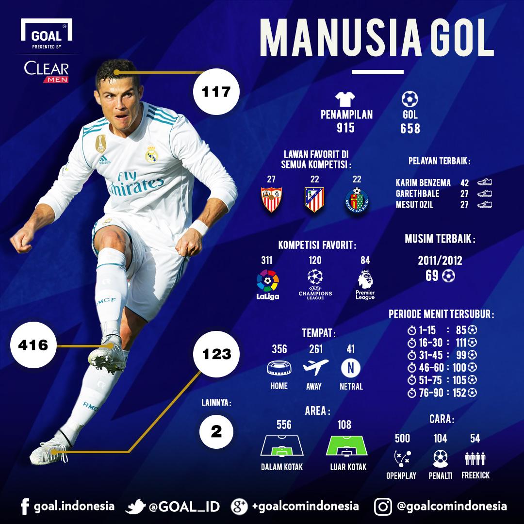 gfxid Ronaldo