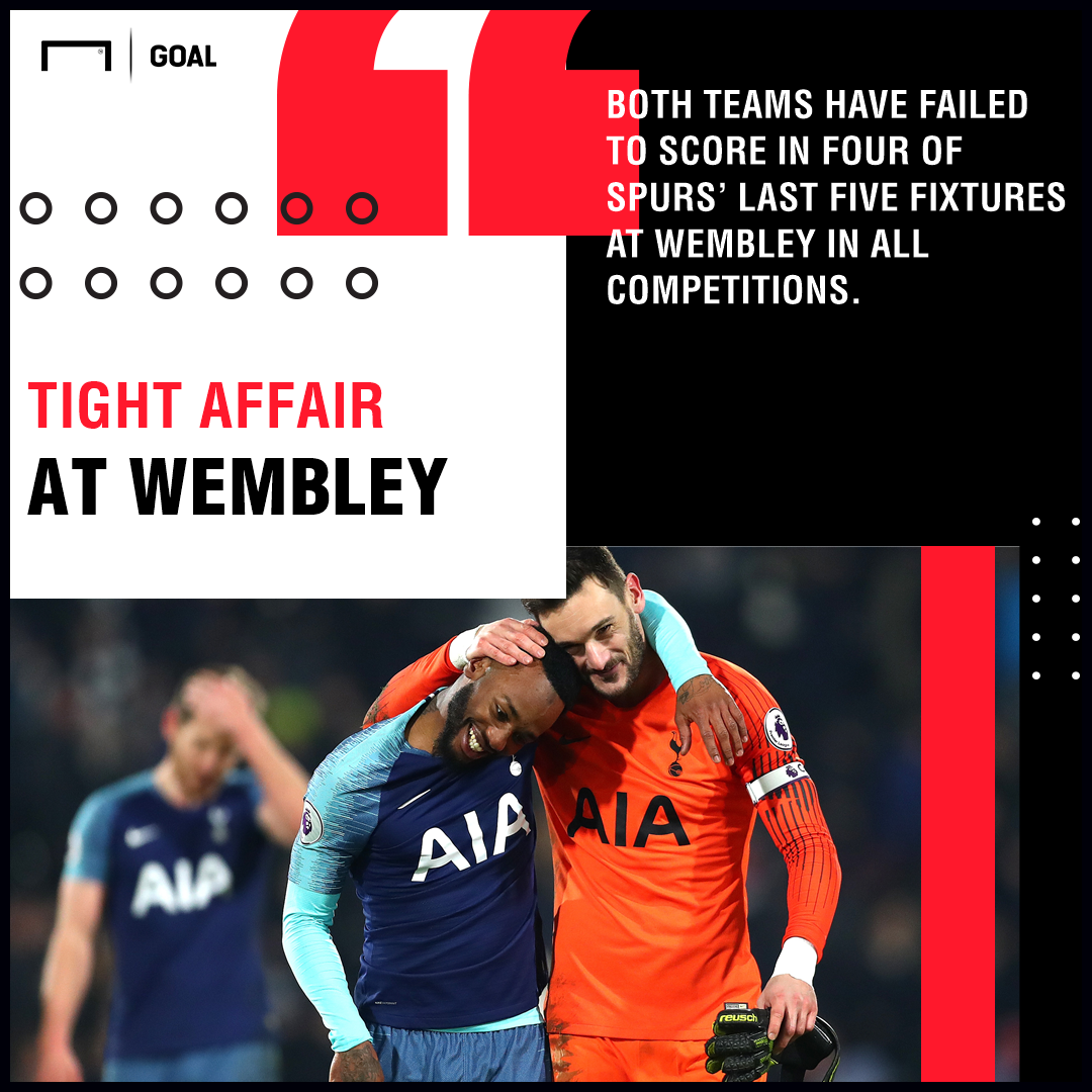 Tottenham Vs Watford Betting Tips: Latest Odds, Team News