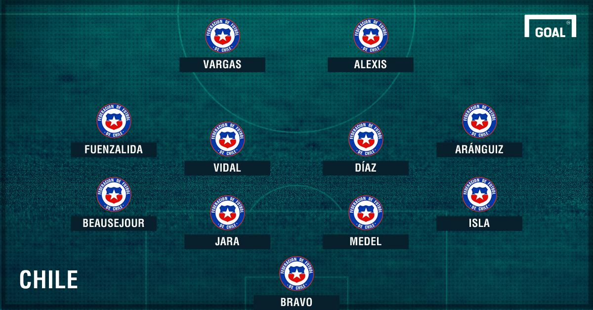 XI Chile