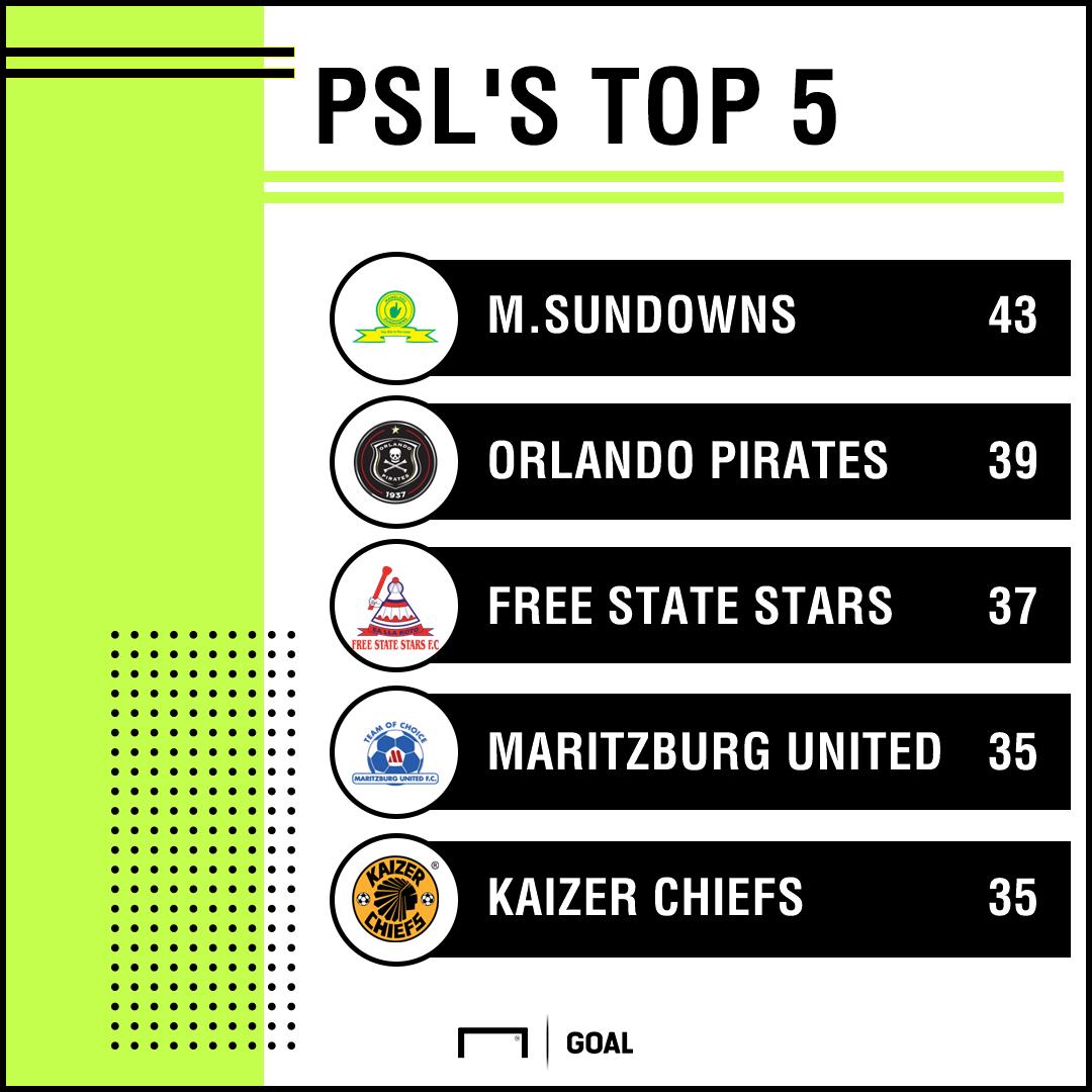 PSL top 5 PS