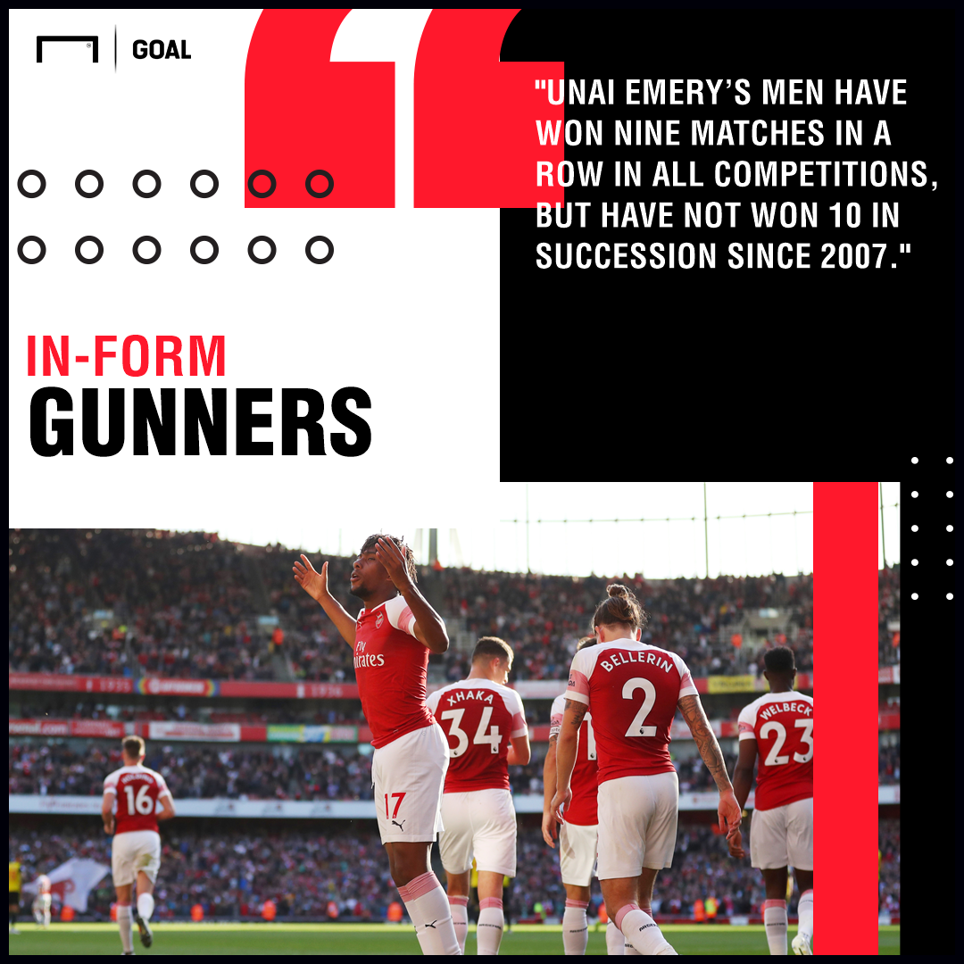 Arsenal v Leicester betting preview