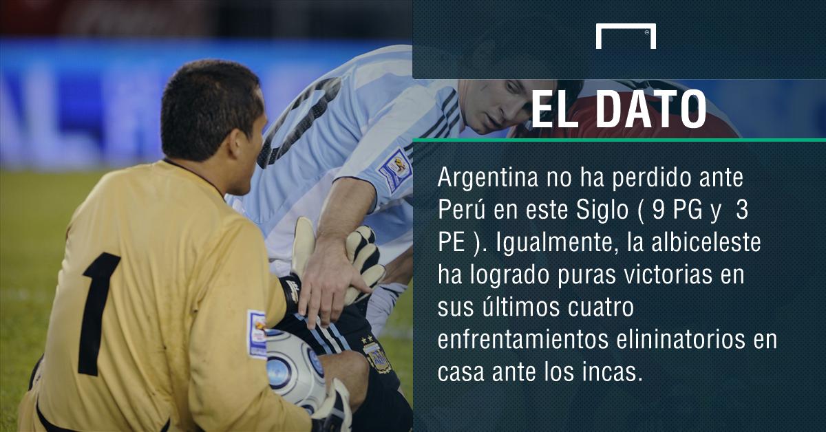 Argentina-Perú