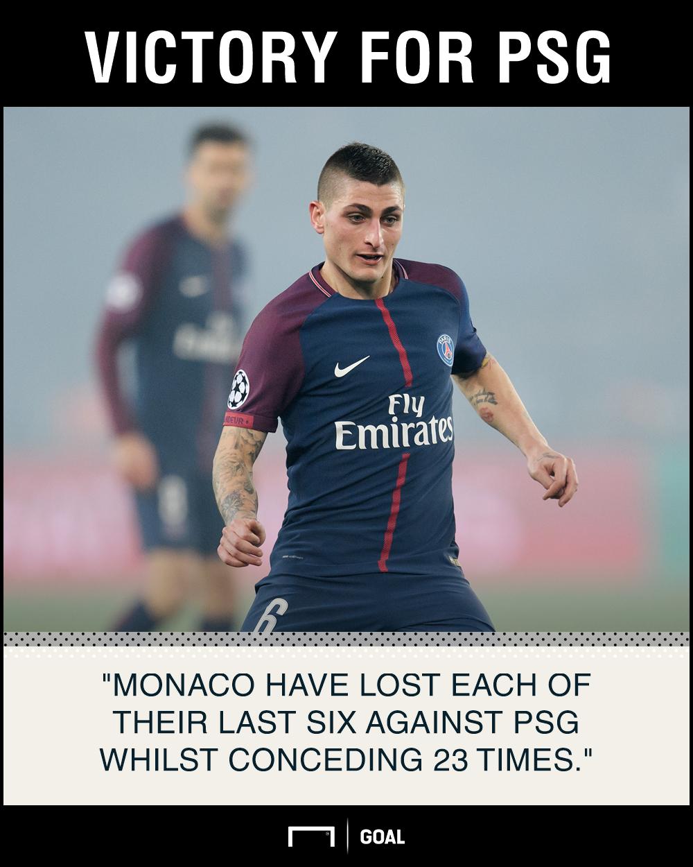 PSG Monaco Trophee des Champions graphic