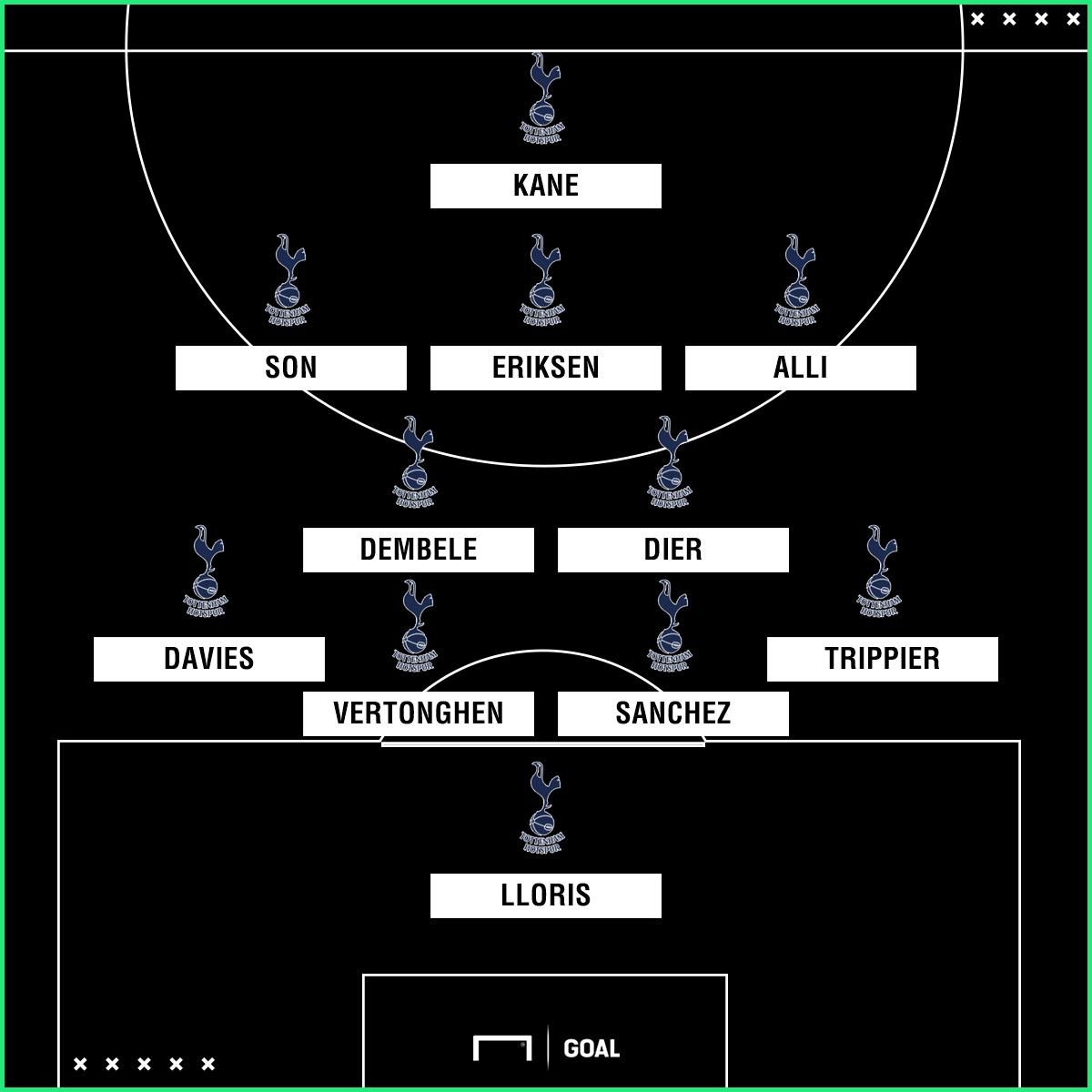 Spurs Stoke XI