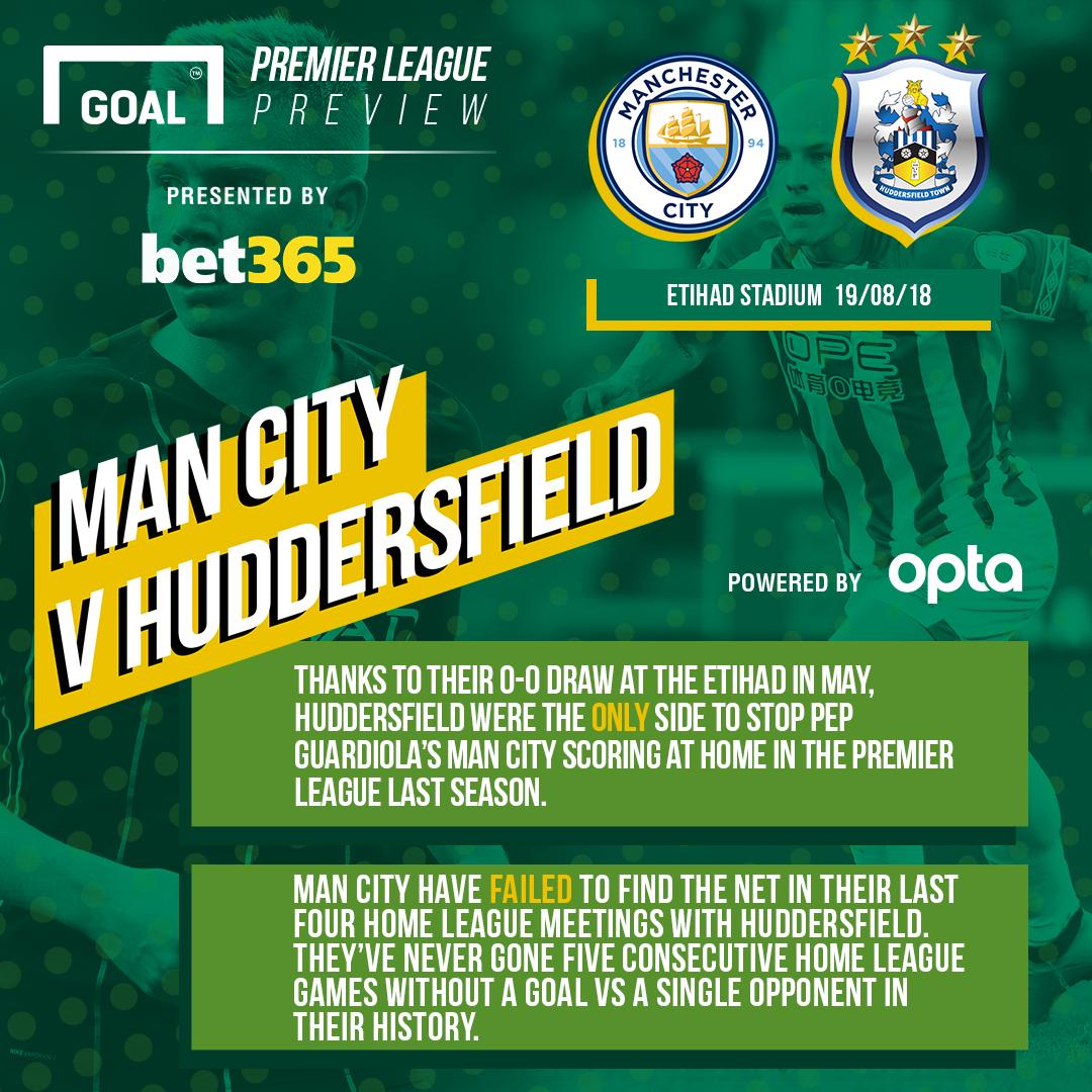 Manchester City v Huddersfield