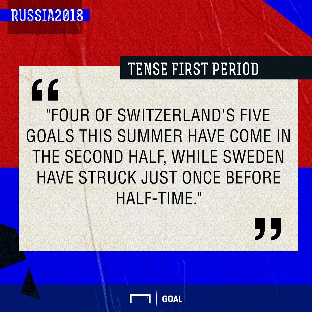Sweden Switzerland graphic