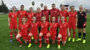 Türkiye Kadın Milli Futbol Takımı 2019