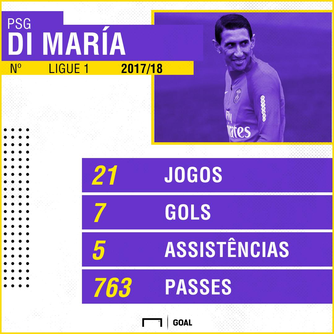 GFX Di María PSG Ligue 2017/18