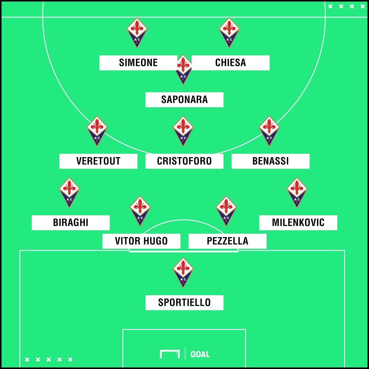 Fiorentina, tegola Badelj: infortunio al ginocchio con la Croazia