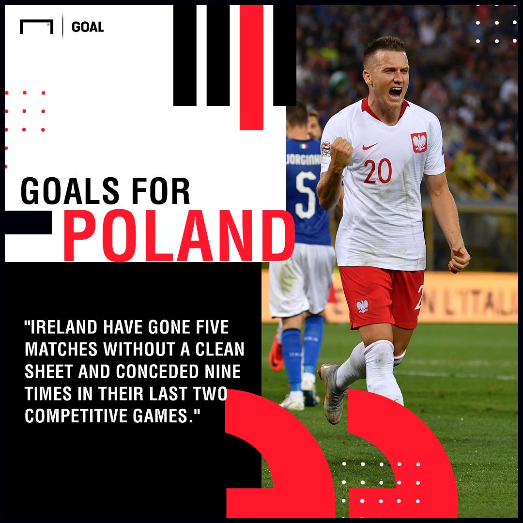 Poland Ireland graphic