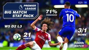 Betin Match Pack