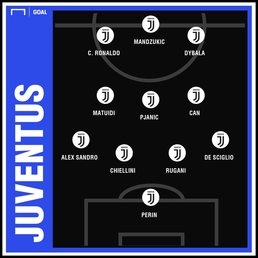 GFX Provavel Esc Bologna Juventus | 09012019