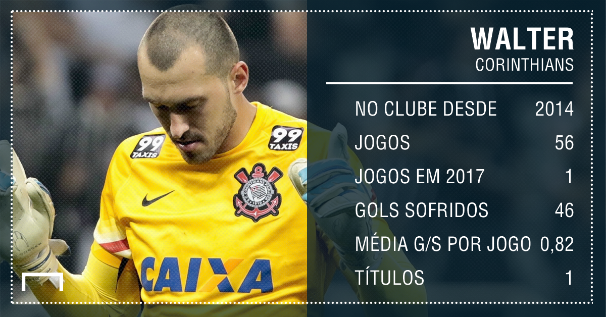 Walter PS - Corinthians - 10/11/2017