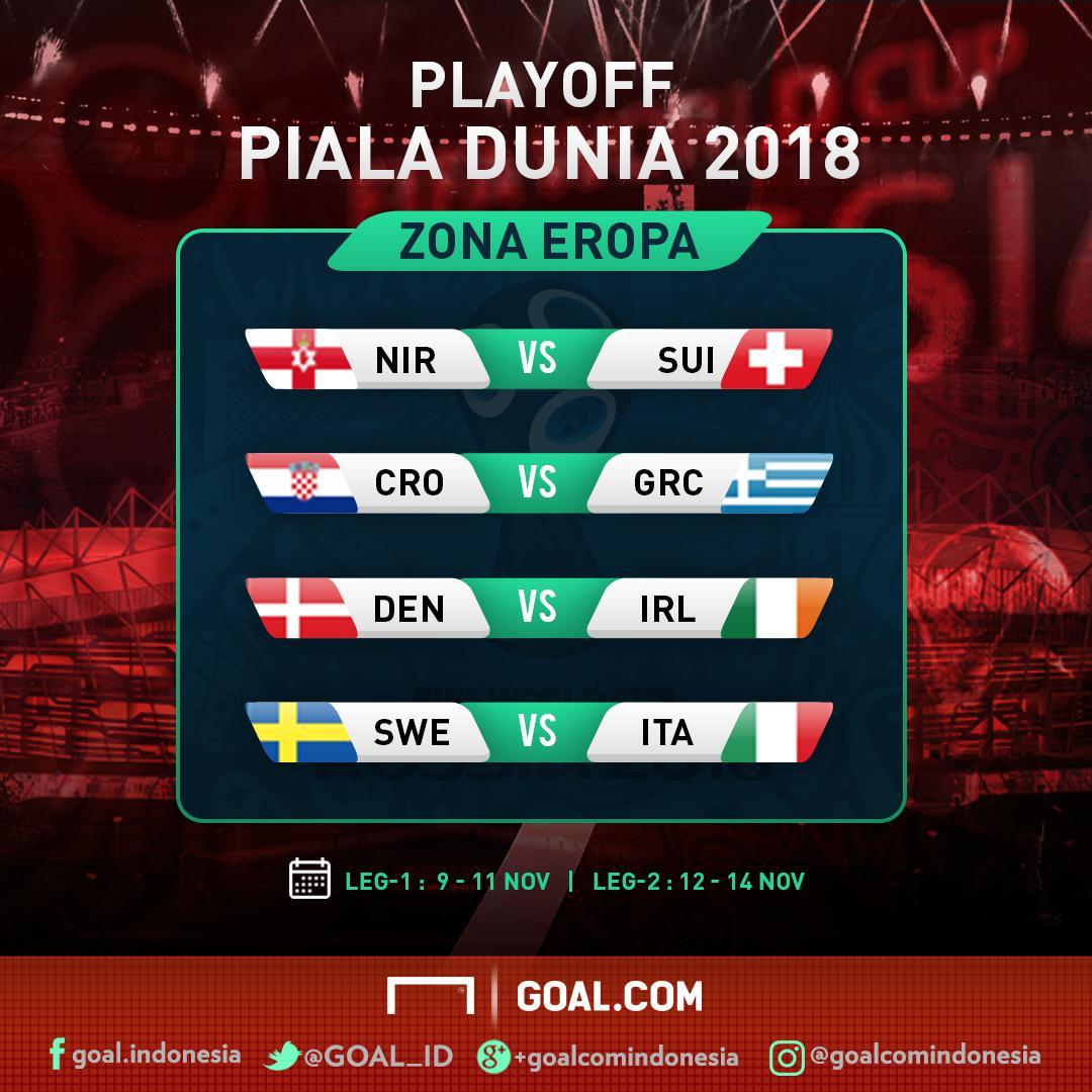 GFXID Play-off Piala Dunia 2018 zona Eropa