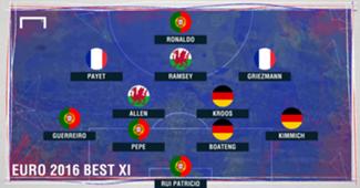 Ronaldo, Griezmann & UEFA's Euro 2016 team of the tournament