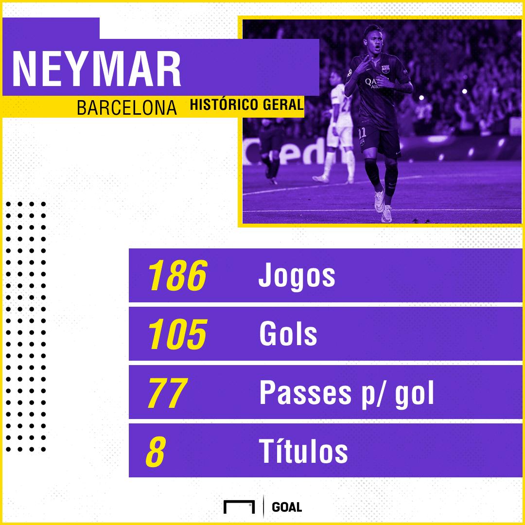 GFX Neymar 18102018