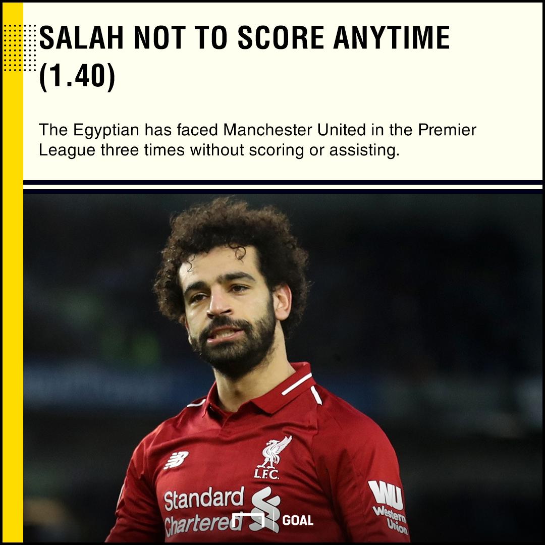 Man United Liverpool PS