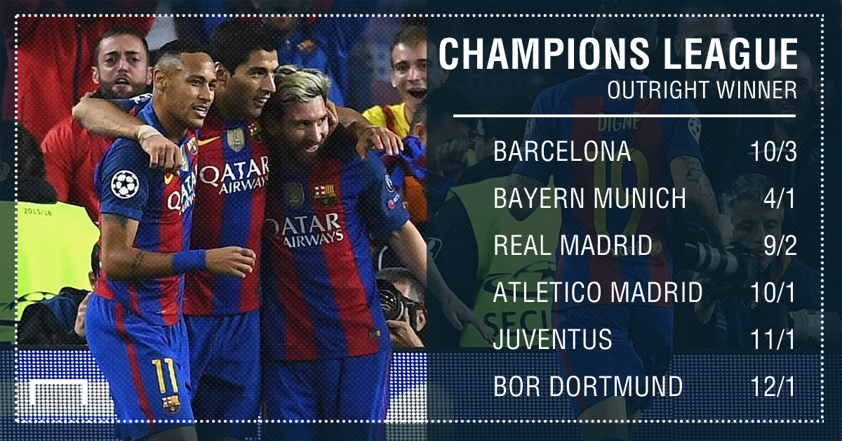 GFX STATS UCL OUTRIGHT