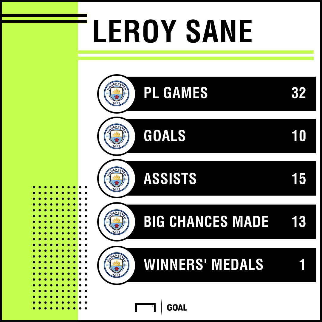 Leroy Sane GFX