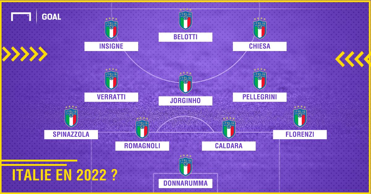 Italie 2022