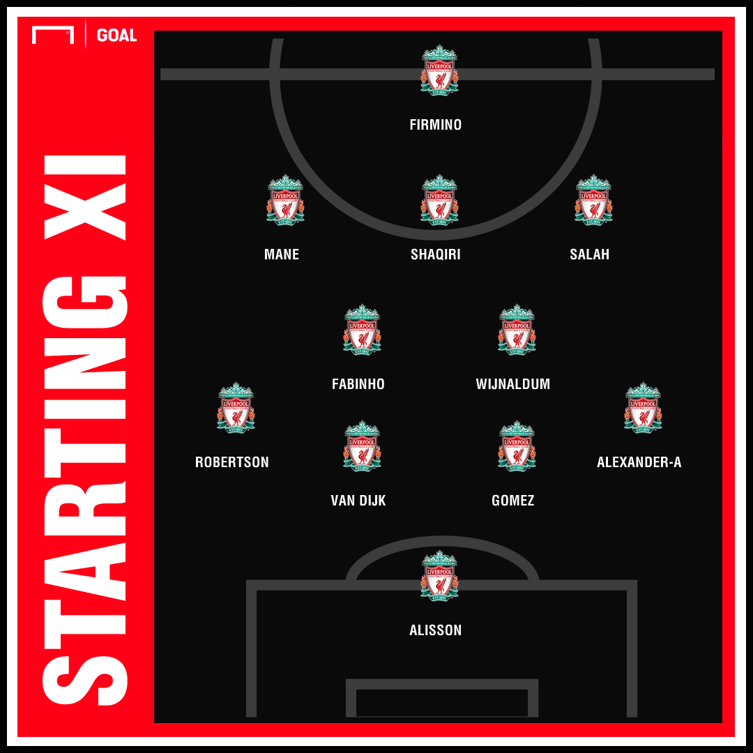Liverpool likely line-up v Cardiff