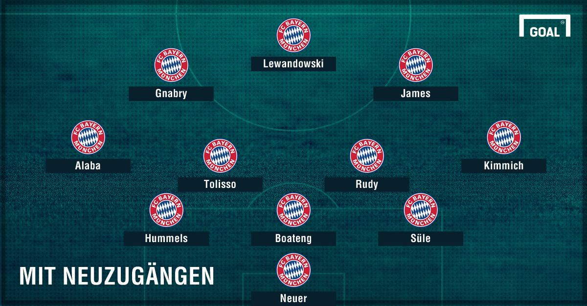 GFX Bayern München 2017/18 Neuzugänge