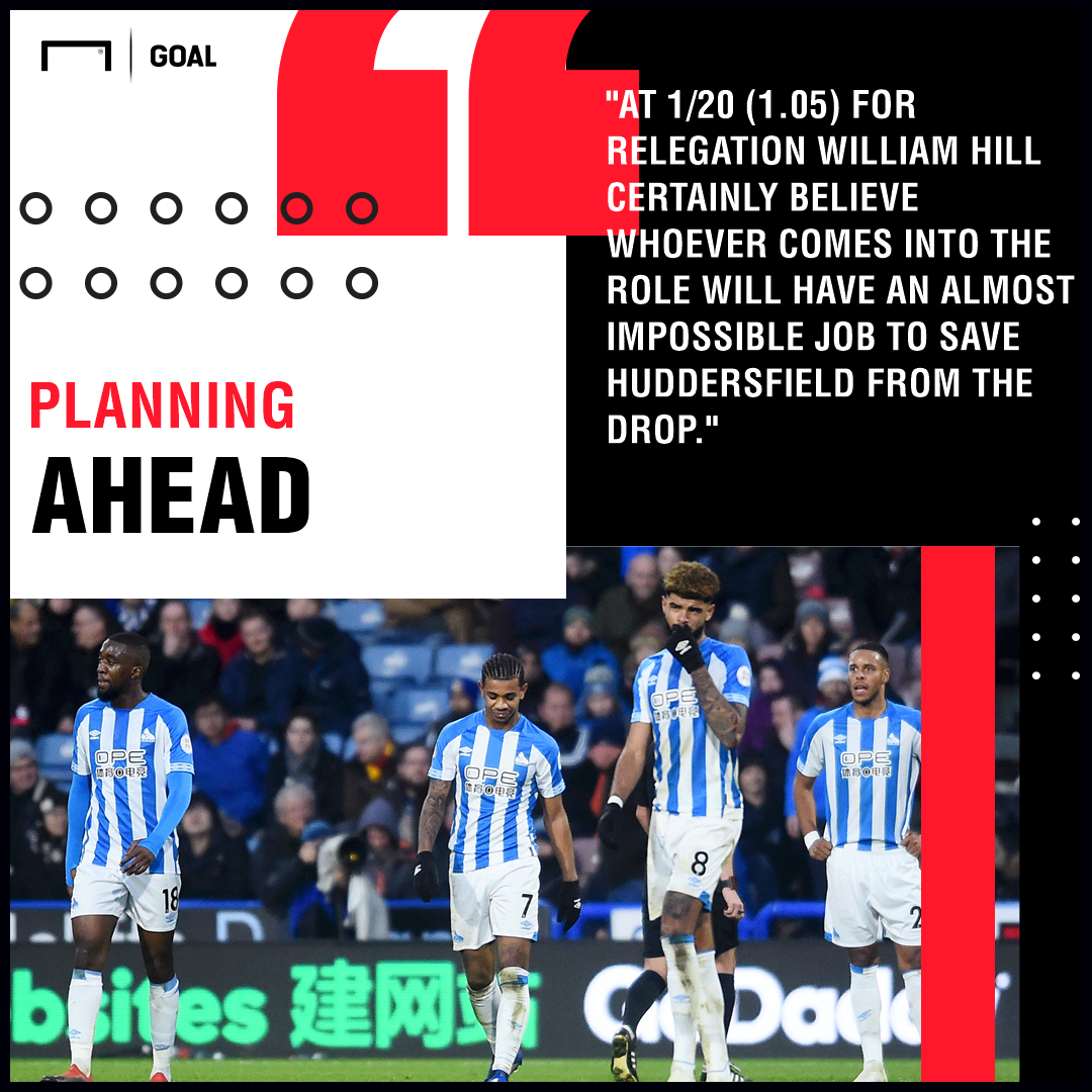 Huddersfield Town Next manager quote