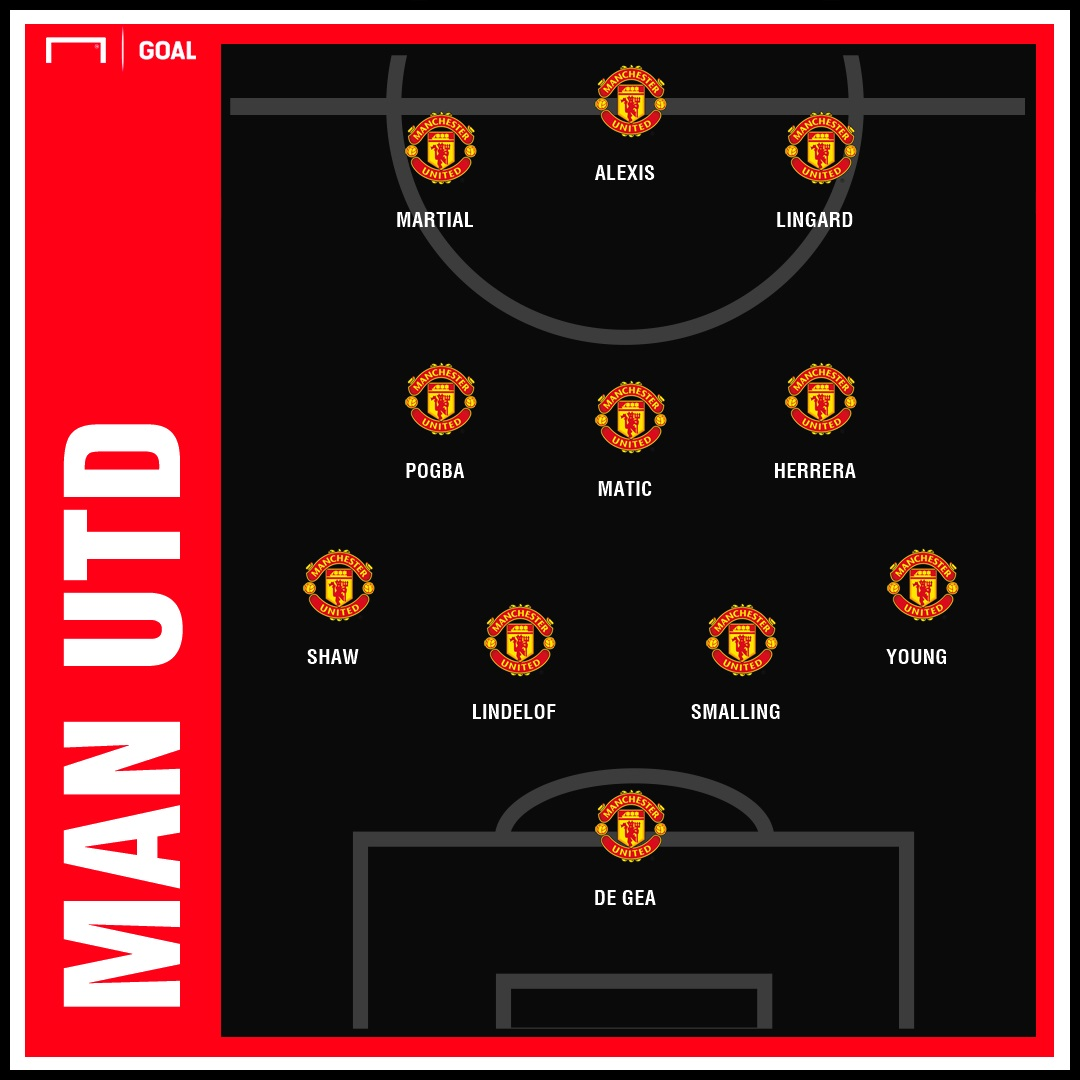 Man Utd XI vs Juve GFX