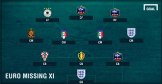 Best XI : รวมดาราหลุดโผ ยูโร 2016
