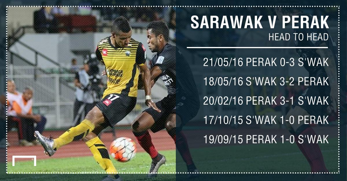 GFX Sarawak Perak H2H, 14/04/17
