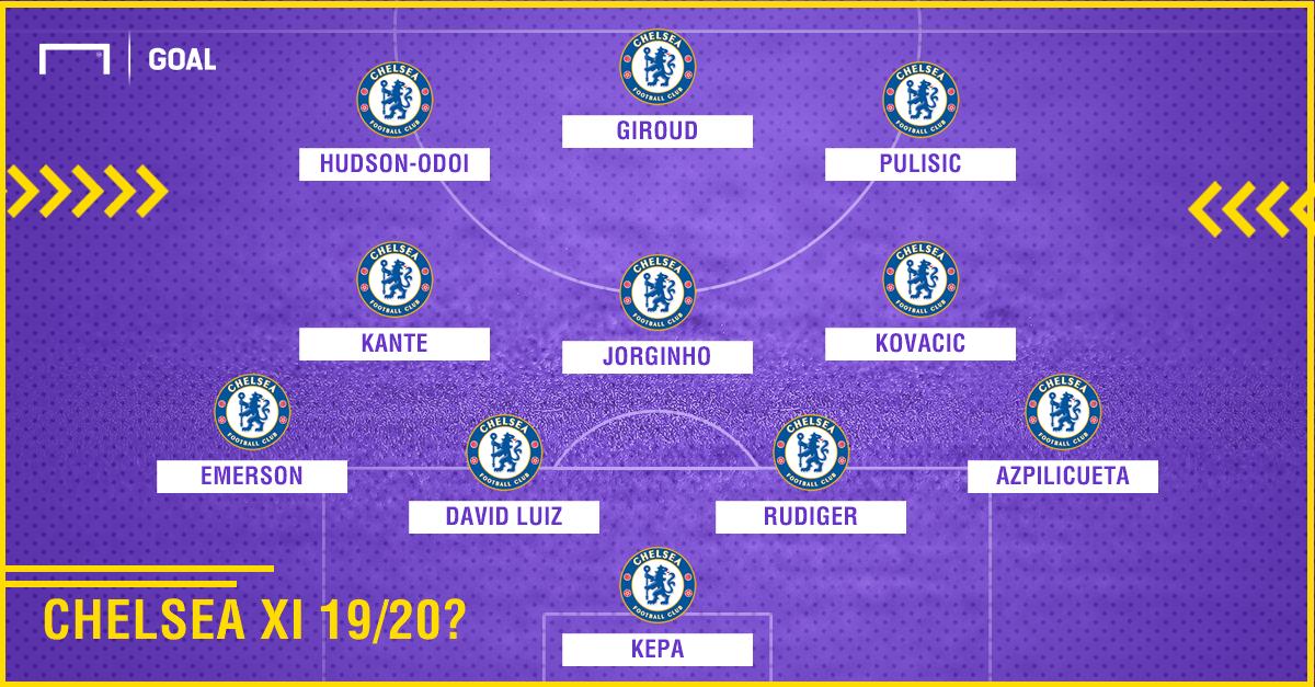 Chelsea XI Potential 2019/20 4-3-3