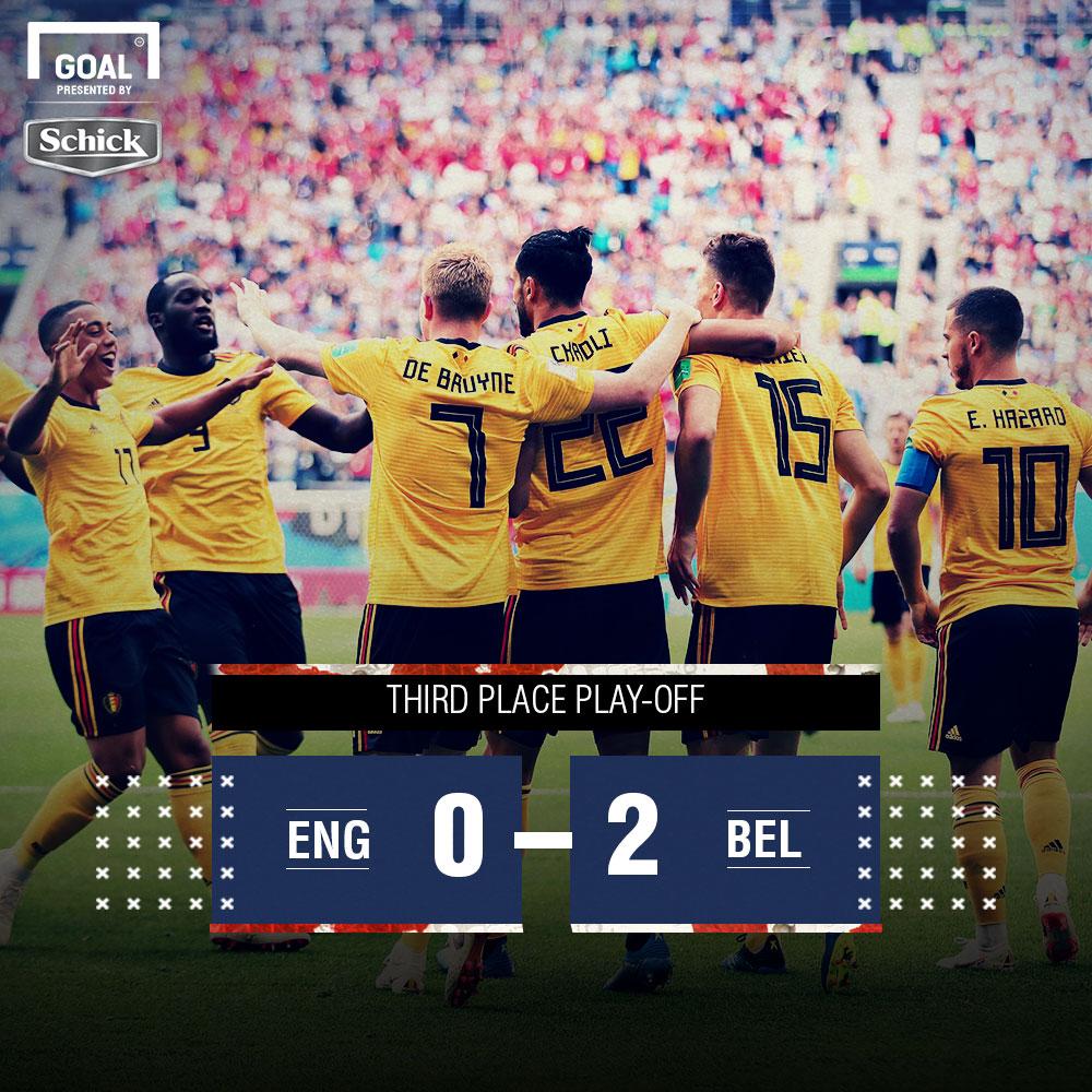 England Belgium