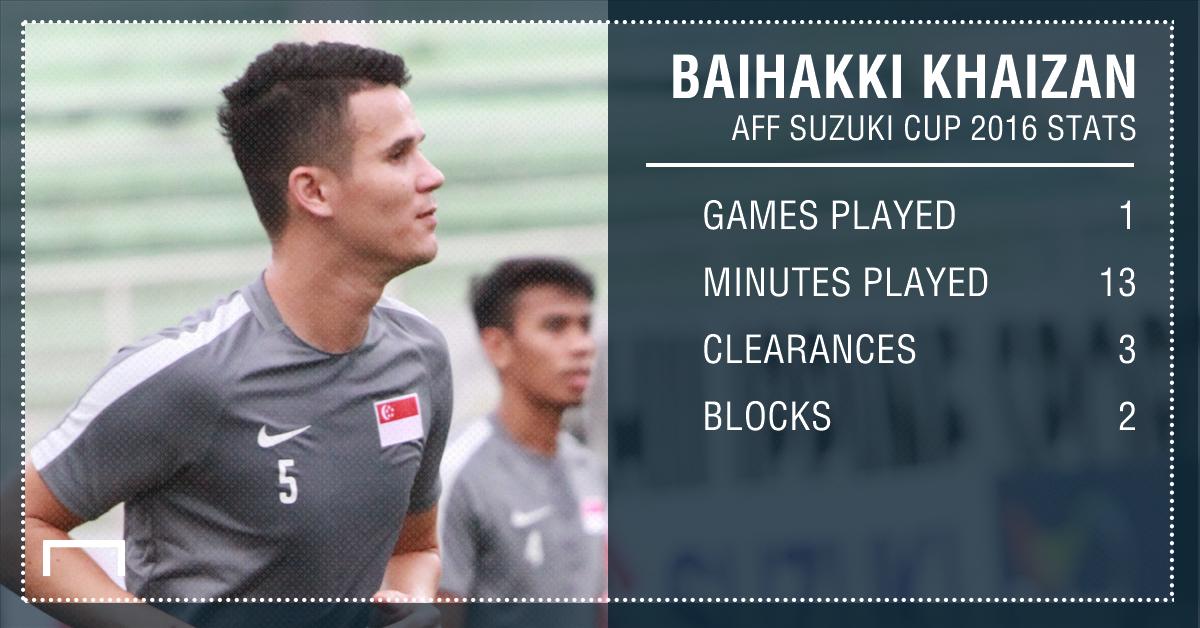 Baihakki Khaizan 2016 AFF Suzuki Cup stats gfx