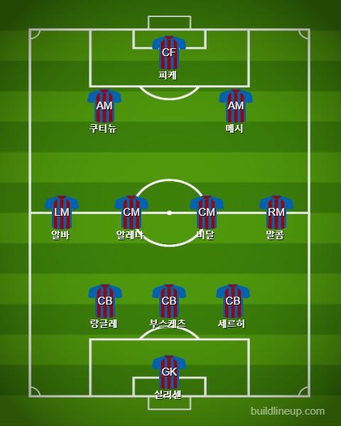Barcelona last minutes vs Valencia