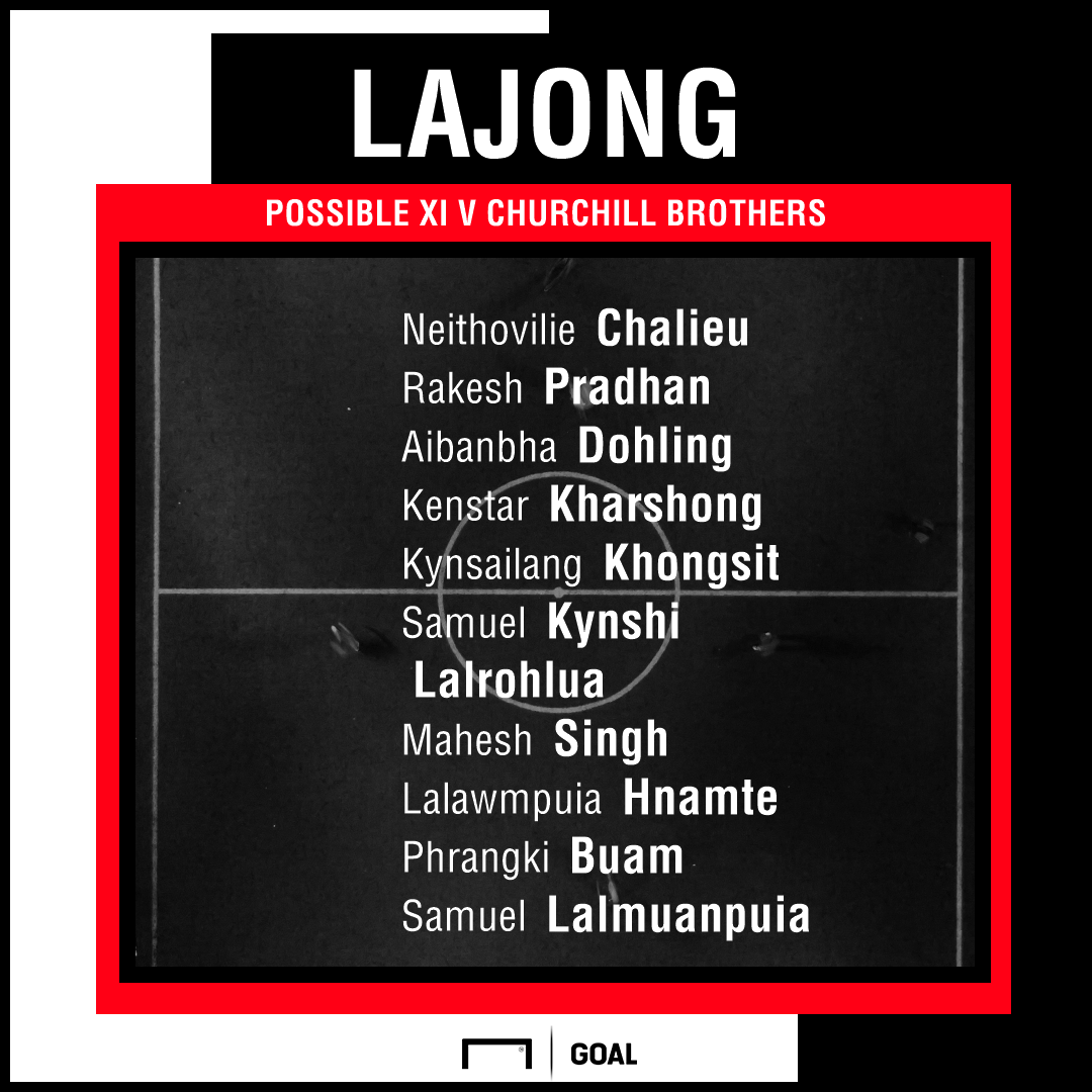 Shillong Lajong possible XI v Churchill Brothers I-League 2018-19