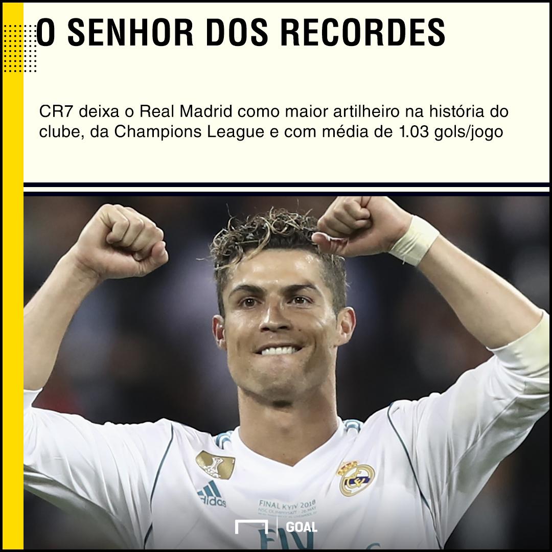 GFX Cristiano Ronaldo 10 07 2018