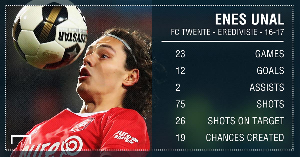 GFX Info Enes Unal FC Twente stats