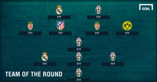 Dominasi Juventus Di Tim Terbaik Perempat-Final Liga Champions
