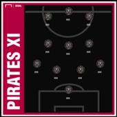 Orlando Pirates XI