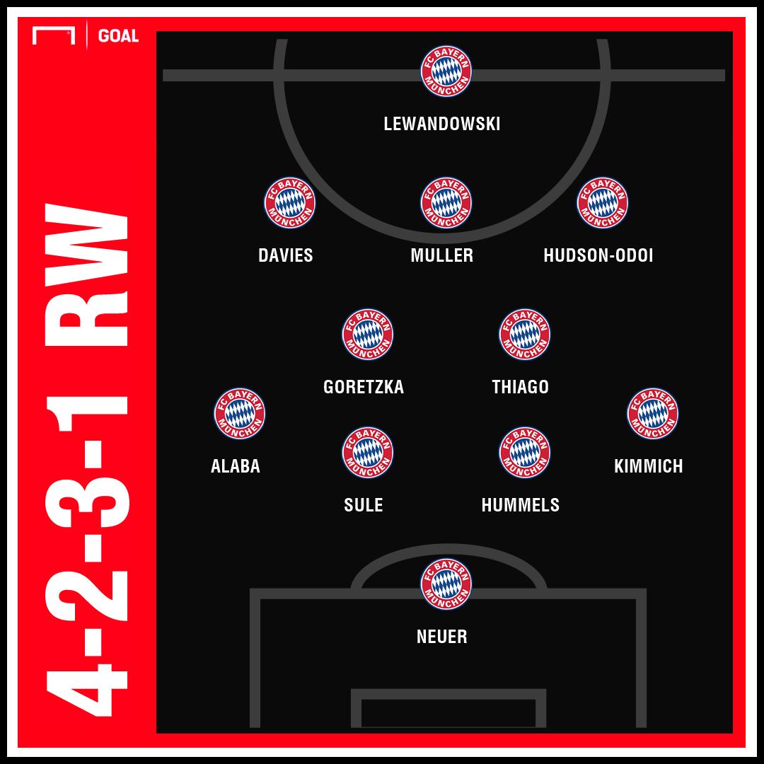 GFX Hudson-Odoi Bayern RW