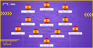 Spain Probable XI WC 2018