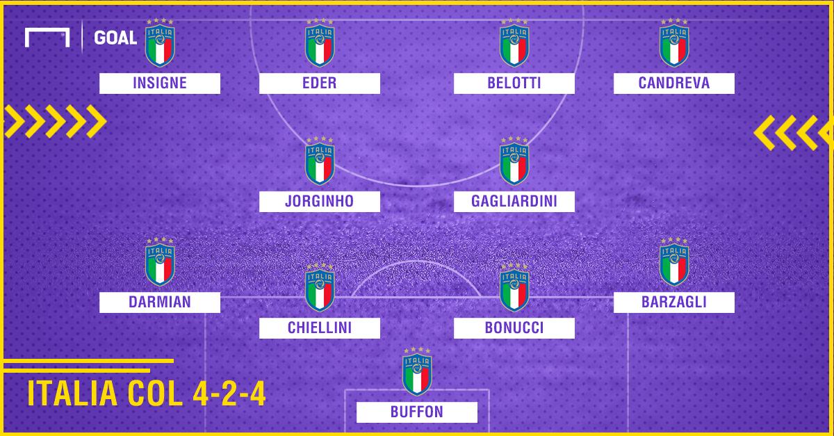Italia, si cambia ancora: a Milano col 4-2-4 o 3-4-3