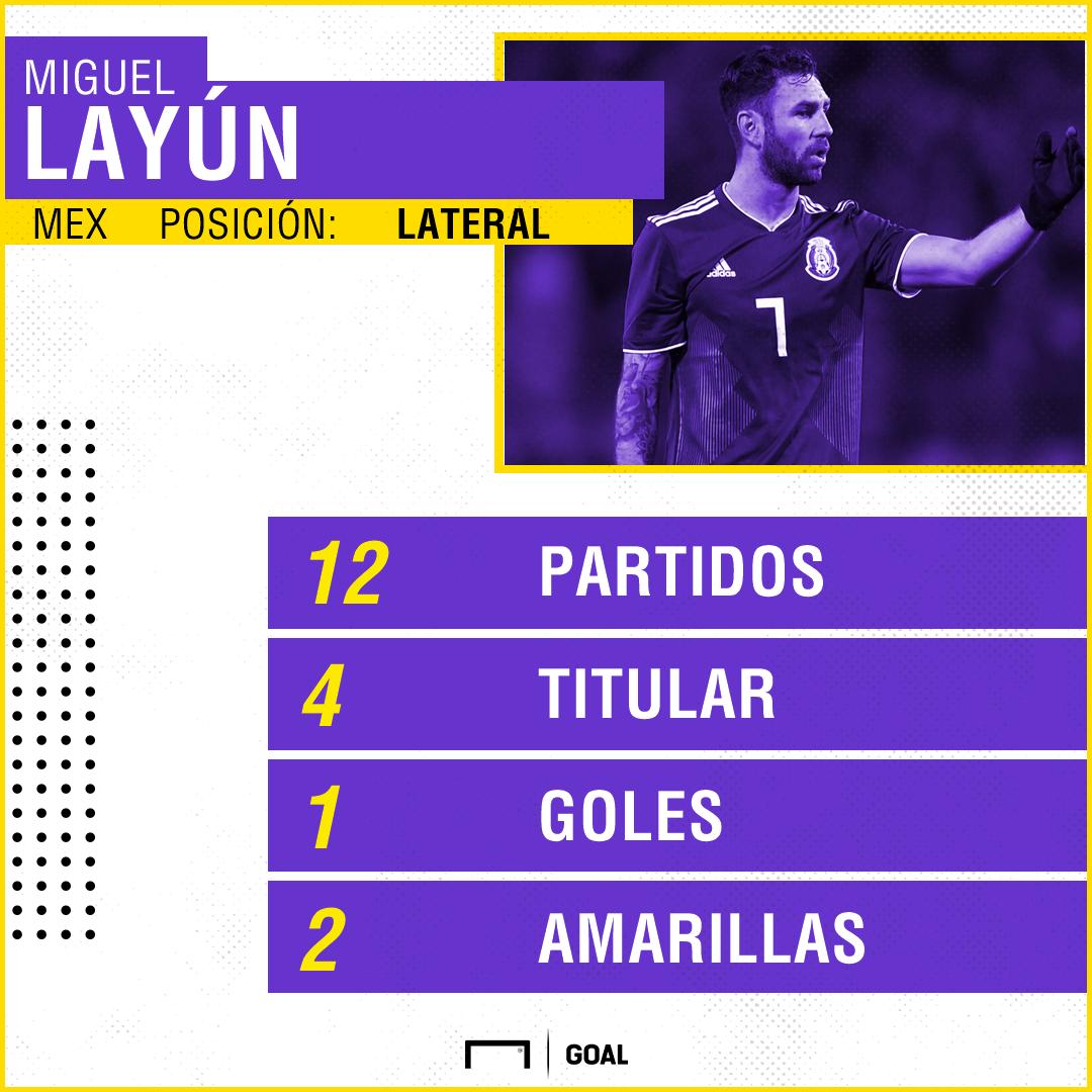 Miguel Layún PS