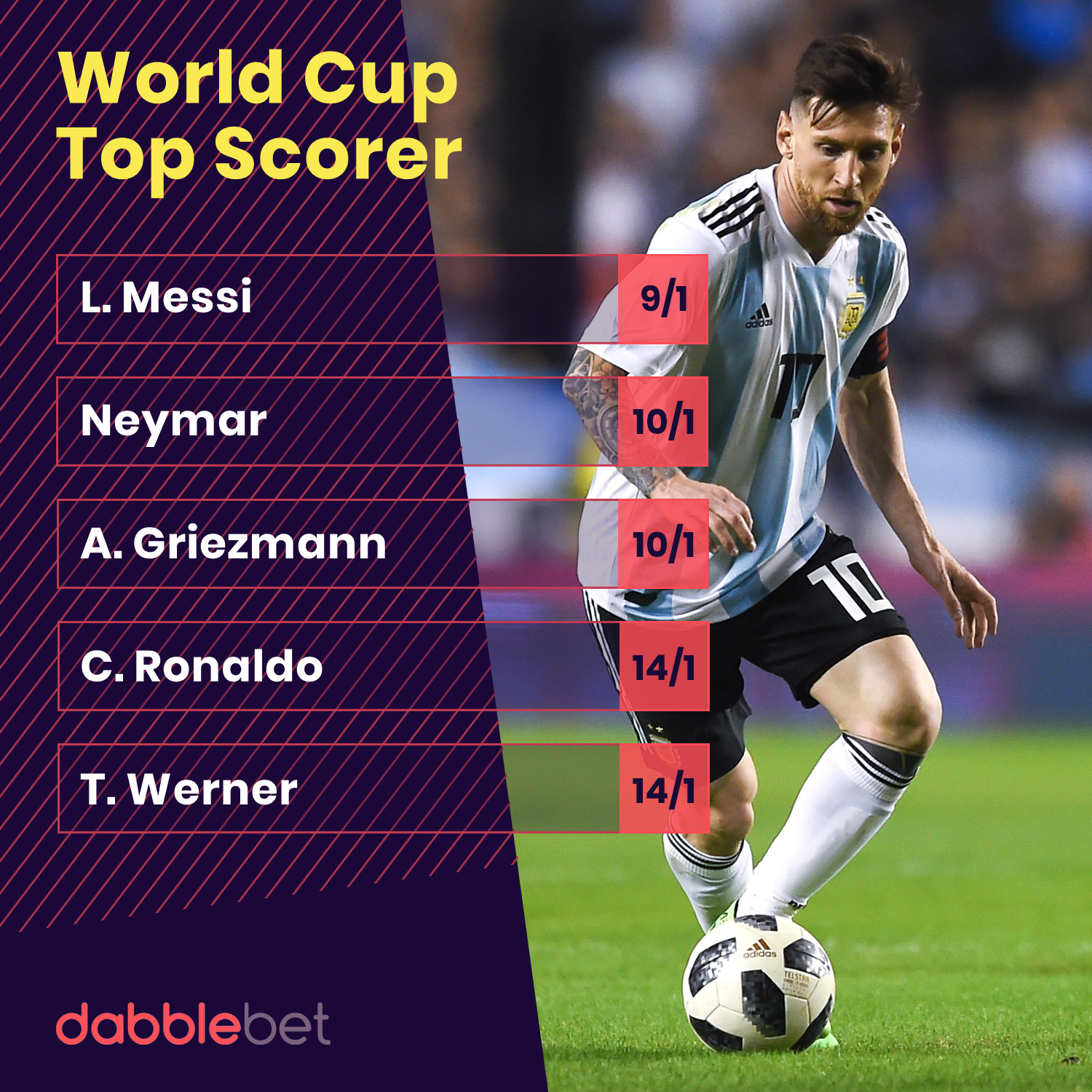 World Cup Top Scorer Preview