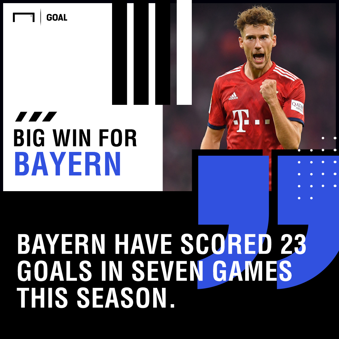 Benfica Bayern graphic