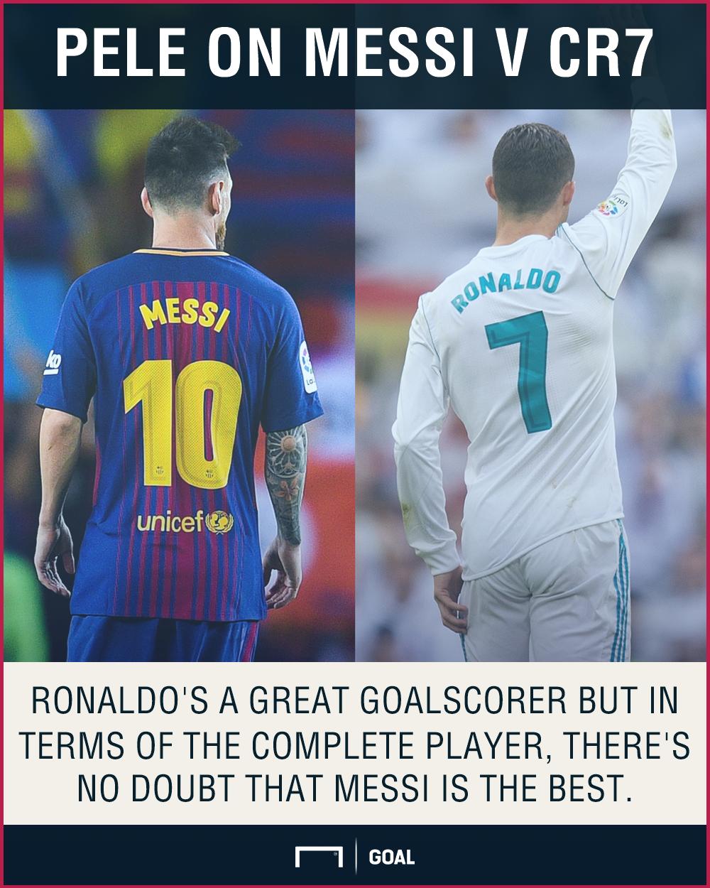 Pele Messi v Ronaldo
