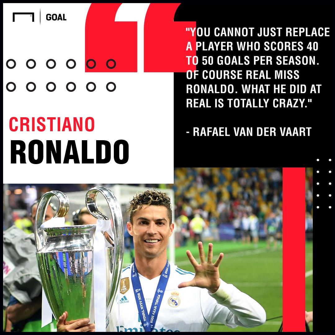 Van der Vaart Cristiano Ronaldo Real Madrid PS