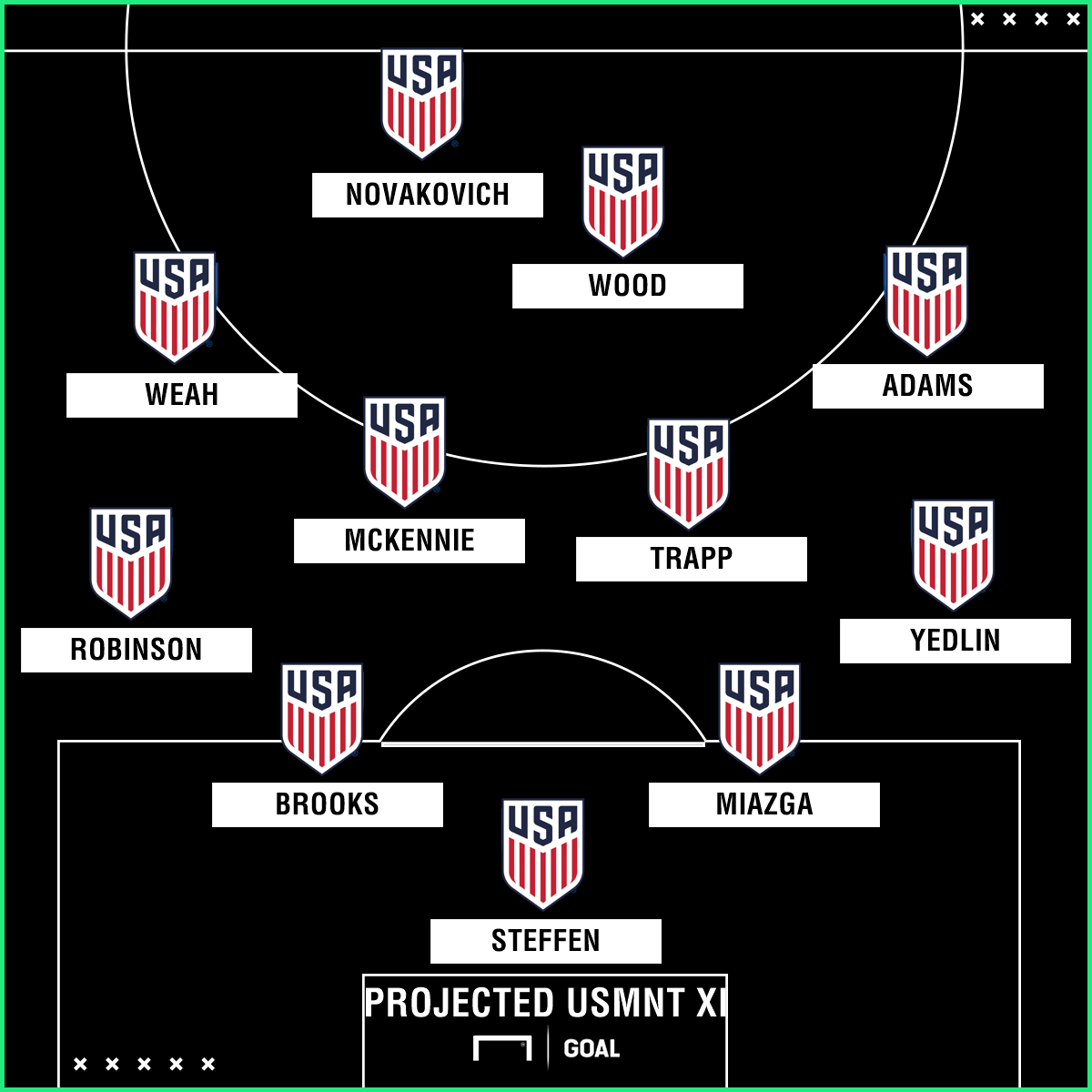 GFX Projected XI USA v Brazil 2018