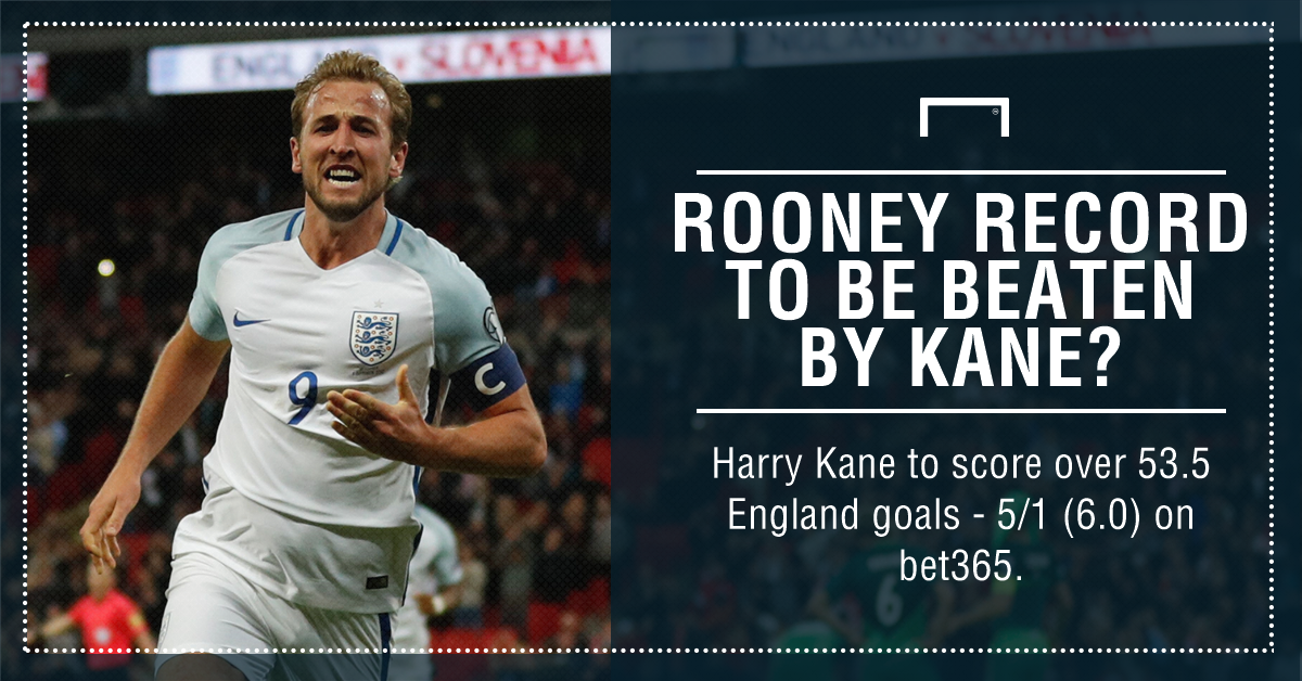Harry Kane record graphic
